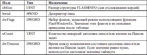 Excel. Трюки и эффекты - i_001.png