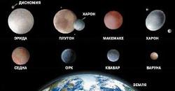 Знакомьтесь: Карликовые планеты - Левитан Ефрем Павлович